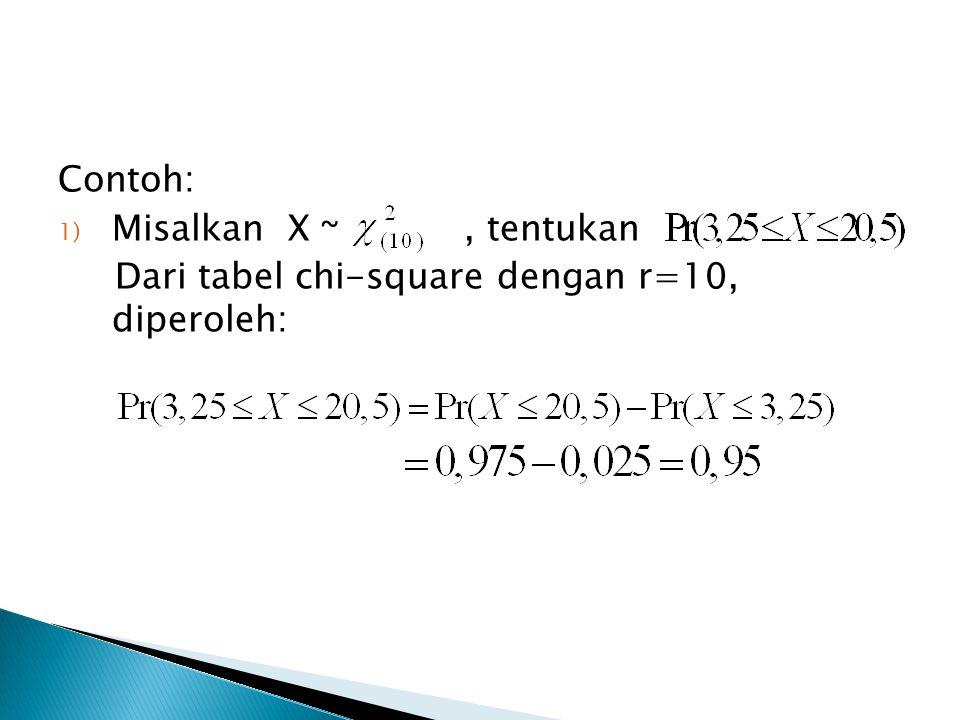 Contoh: Misalkan X ~ , tentukan Dari tabel chi-square dengan r=10, diperoleh: