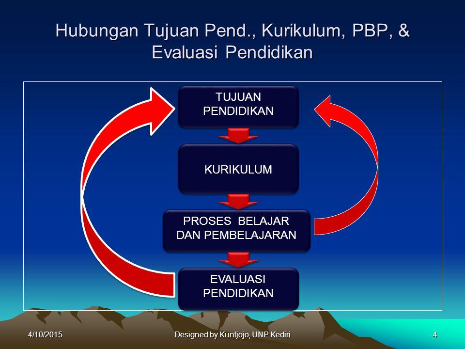 Hubungan Tujuan Pend., Kurikulum, PBP, & Evaluasi Pendidikan