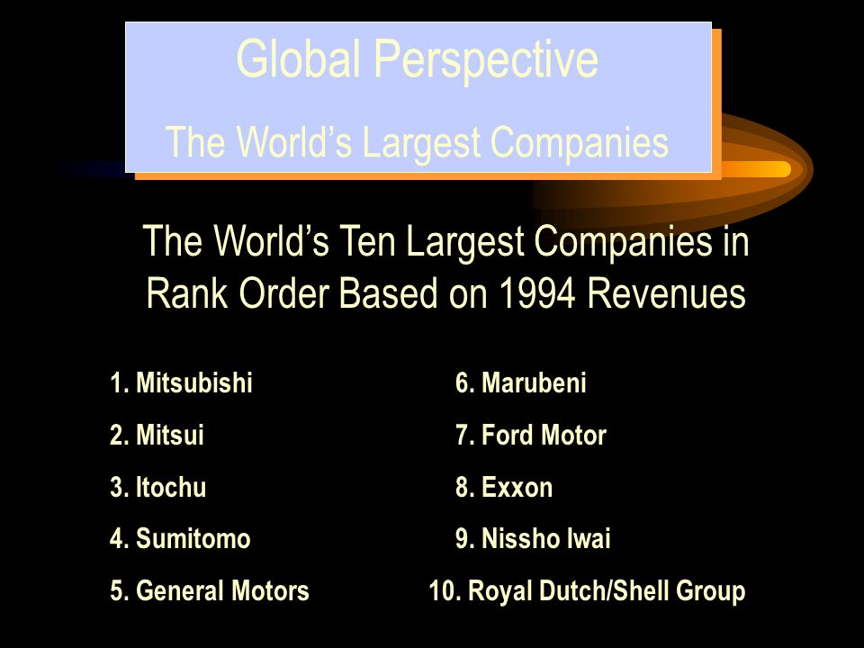 Global Perspective The World's Largest Companies