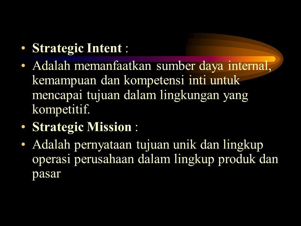 Strategic Intent : Adalah memanfaatkan sumber daya internal, kemampuan dan kompetensi inti untuk mencapai tujuan dalam lingkungan yang kompetitif.