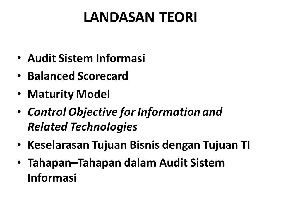 LANDASAN TEORI Audit Sistem Informasi Balanced Scorecard