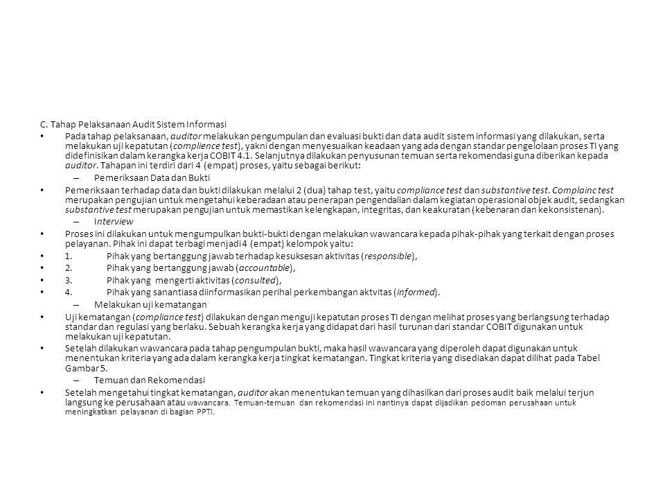 C. Tahap Pelaksanaan Audit Sistem Informasi
