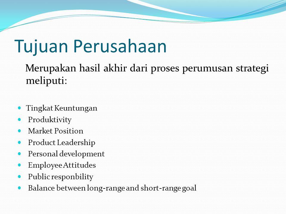 Tujuan Perusahaan Merupakan hasil akhir dari proses perumusan strategi meliputi: Tingkat Keuntungan.