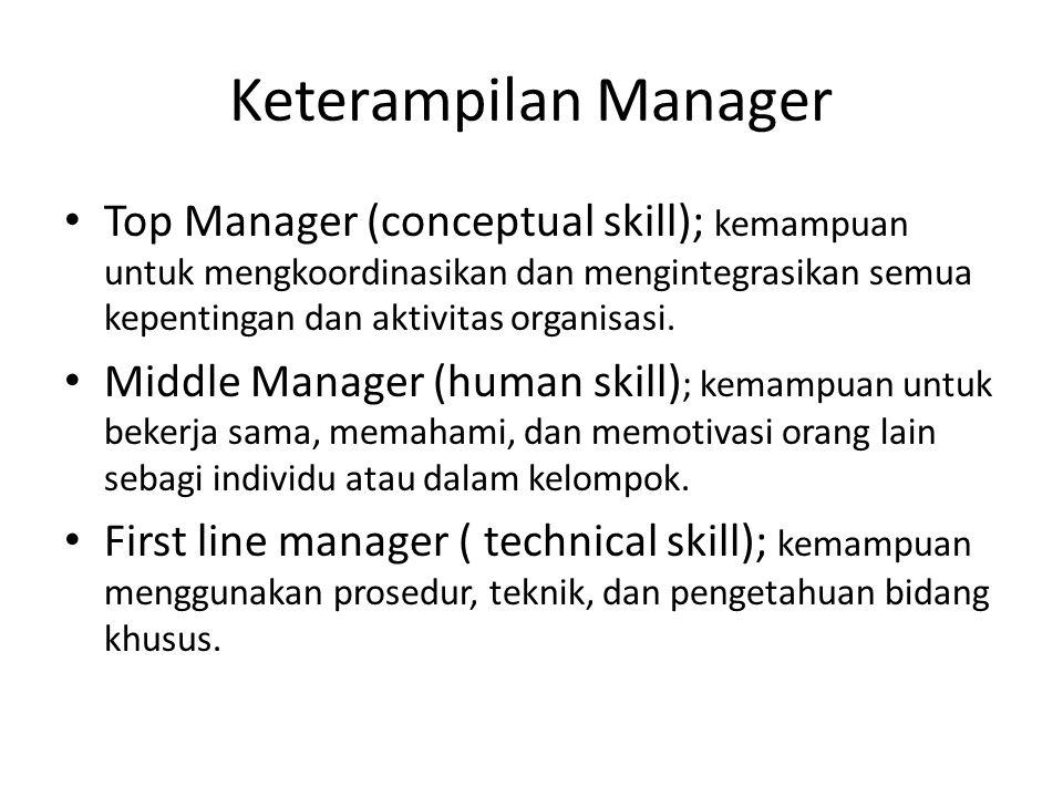 Keterampilan Manager