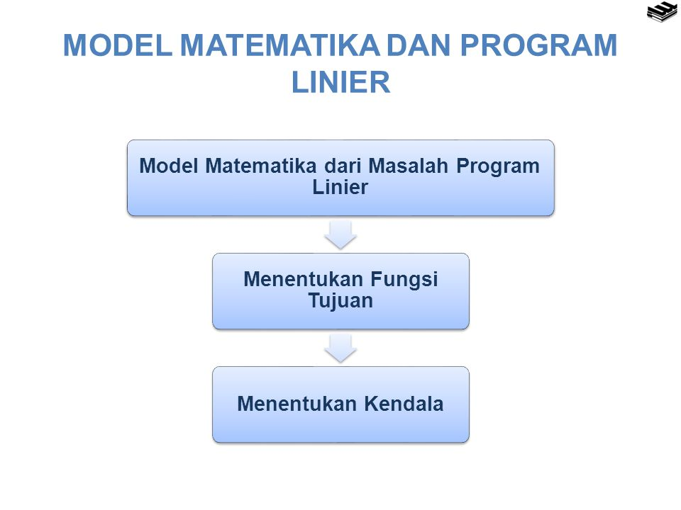 MODEL MATEMATIKA DAN PROGRAM LINIER