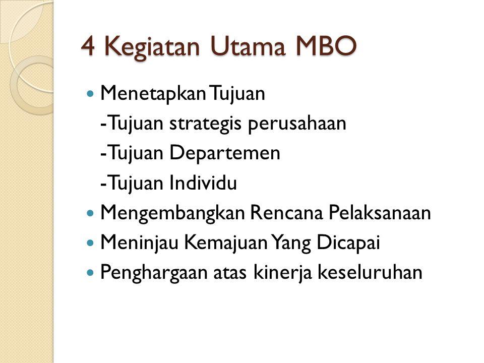 4 Kegiatan Utama MBO Menetapkan Tujuan -Tujuan strategis perusahaan