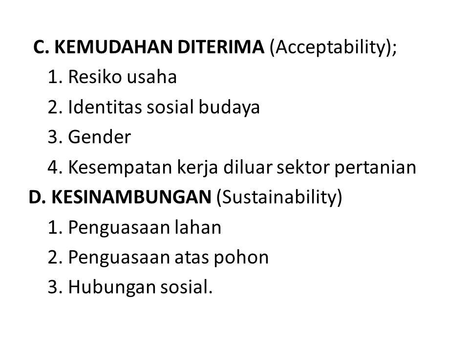 C. KEMUDAHAN DITERIMA (Acceptability); 1. Resiko usaha 2