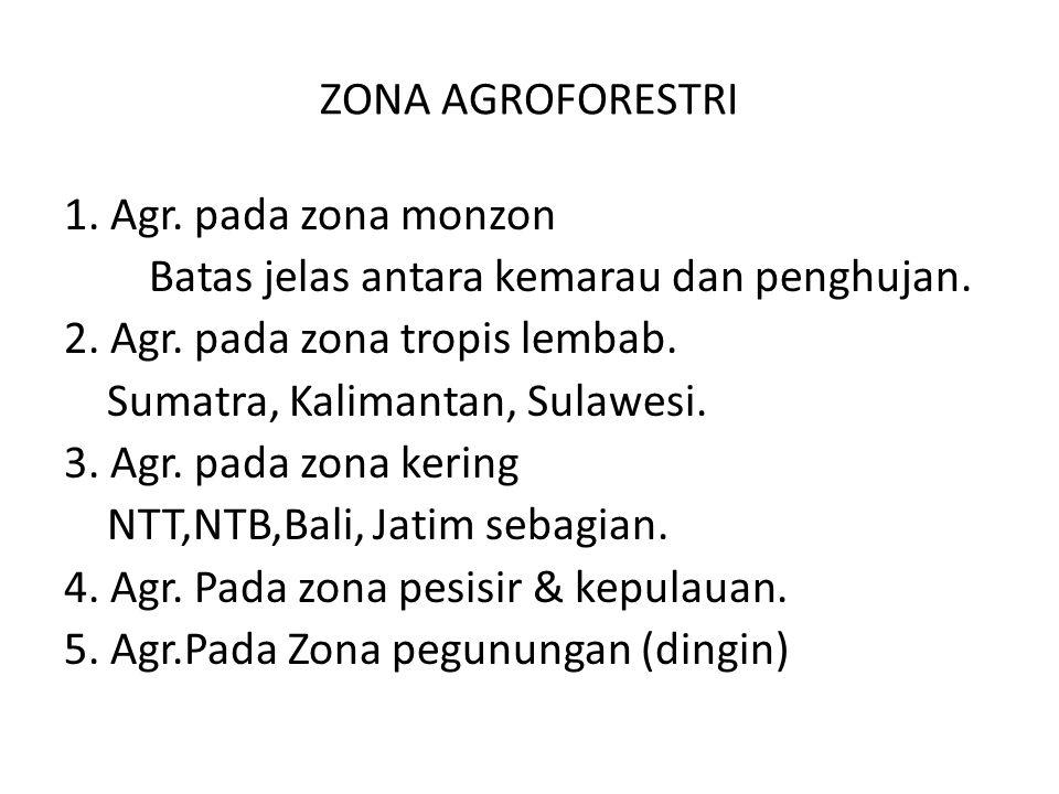 ZONA AGROFORESTRI