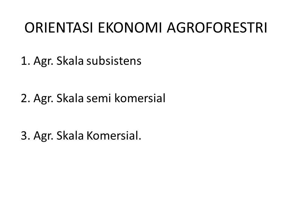 ORIENTASI EKONOMI AGROFORESTRI