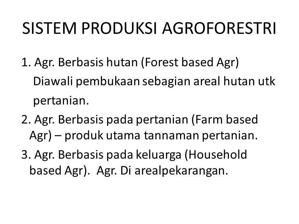 SISTEM PRODUKSI AGROFORESTRI
