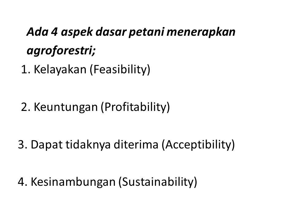 Ada 4 aspek dasar petani menerapkan agroforestri; 1