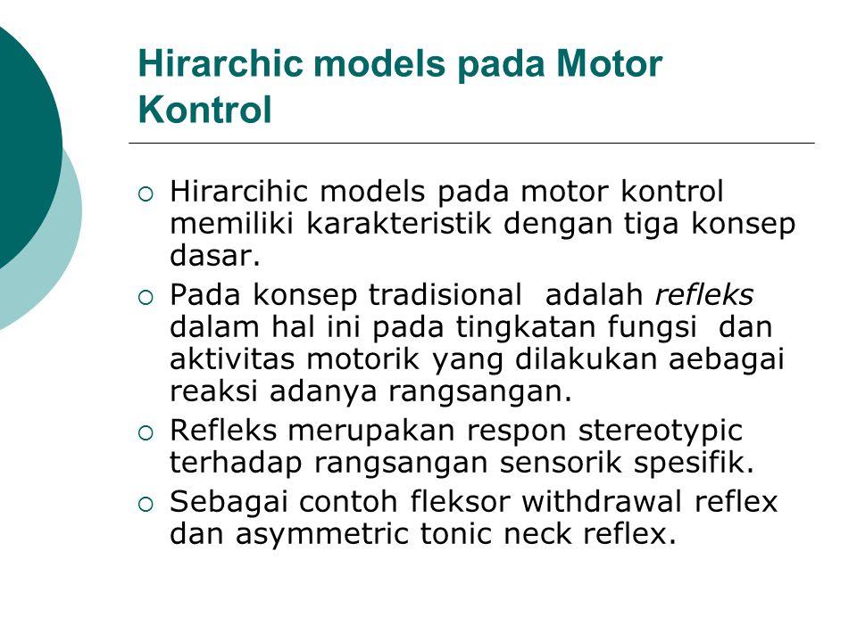 Hirarchic models pada Motor Kontrol