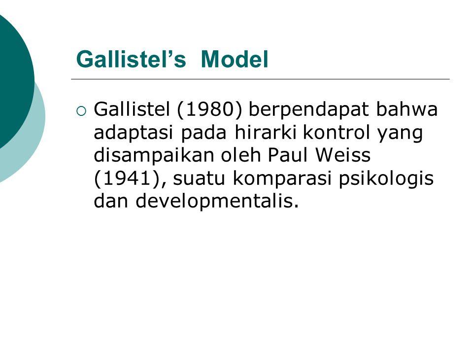 Gallistel's Model
