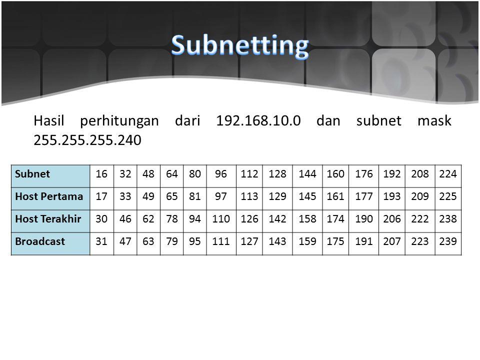 Subnetting Hasil perhitungan dari 192.168.10.0 dan subnet mask 255.255.255.240. Subnet. 16. 32. 48.