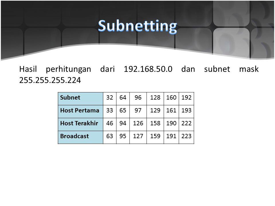 Subnetting Hasil perhitungan dari 192.168.50.0 dan subnet mask 255.255.255.224. Subnet. 32. 64. 96.