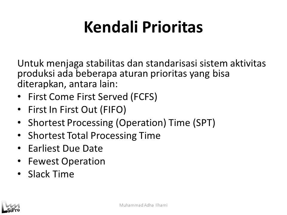 Kendali Prioritas