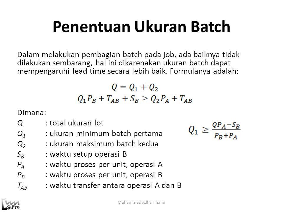 Penentuan Ukuran Batch