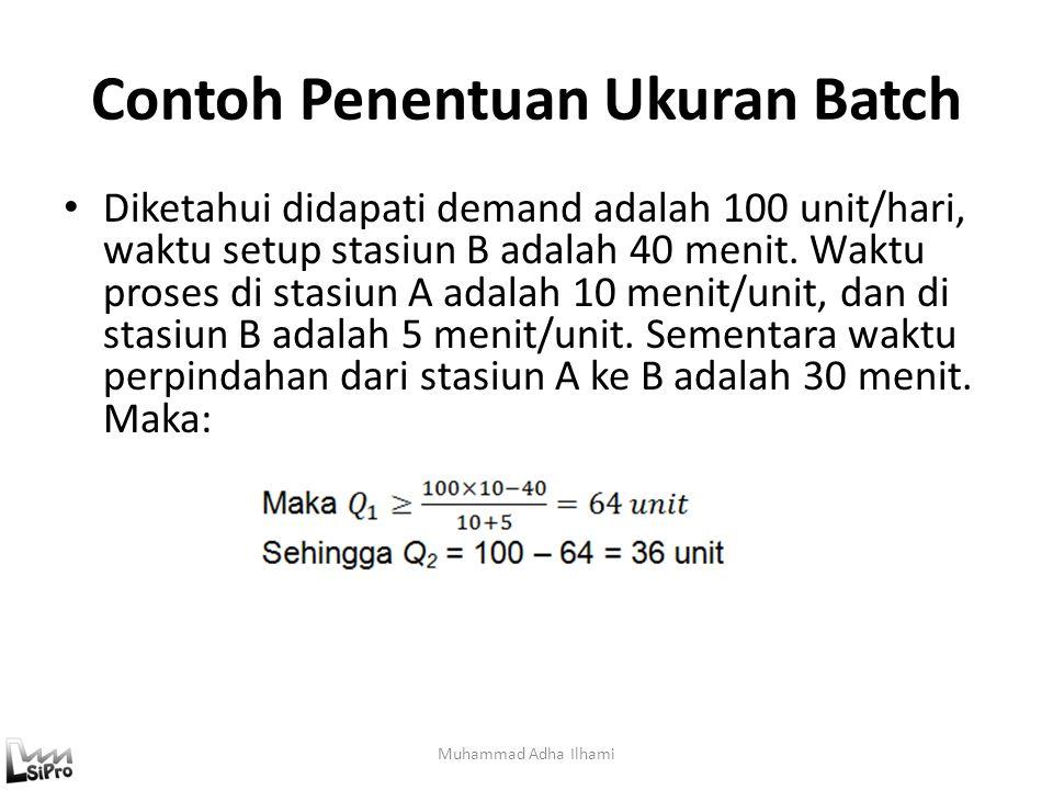 Contoh Penentuan Ukuran Batch
