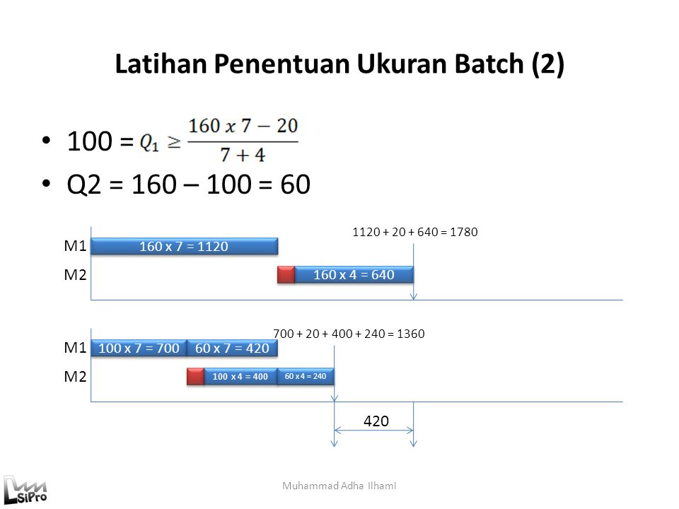Latihan Penentuan Ukuran Batch (2)