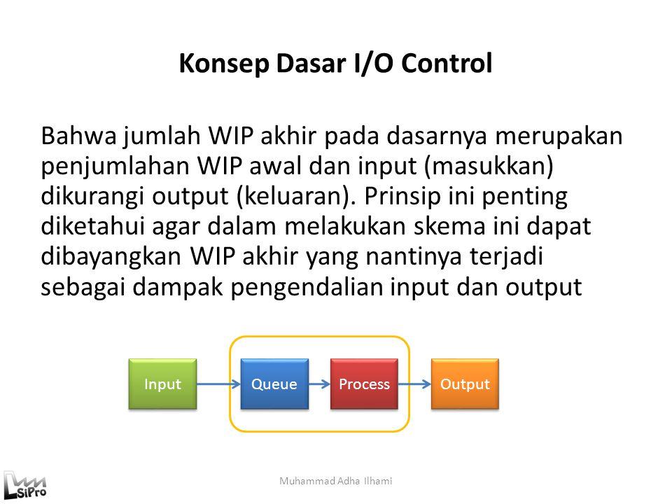 Konsep Dasar I/O Control