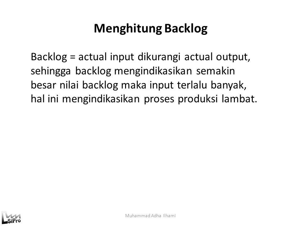 Menghitung Backlog