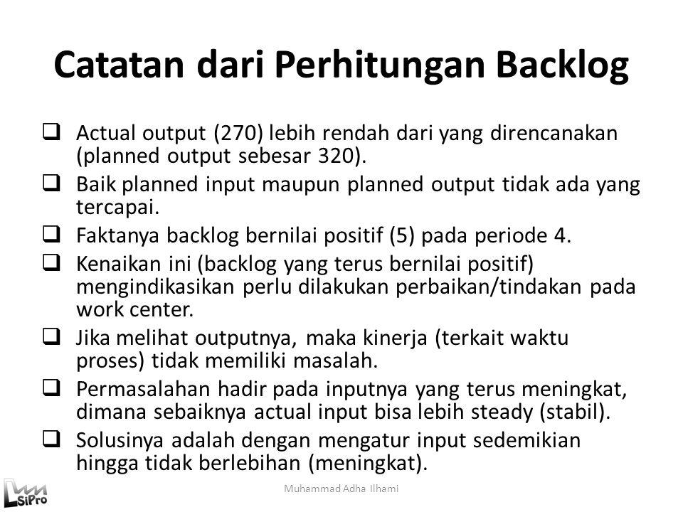 Catatan dari Perhitungan Backlog