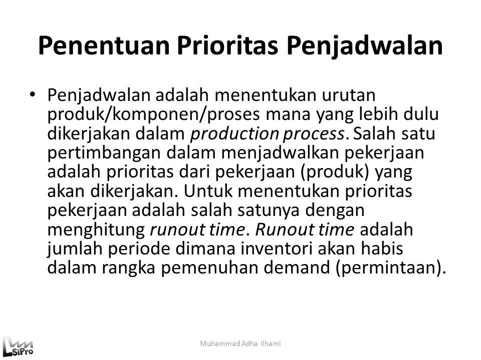 Penentuan Prioritas Penjadwalan