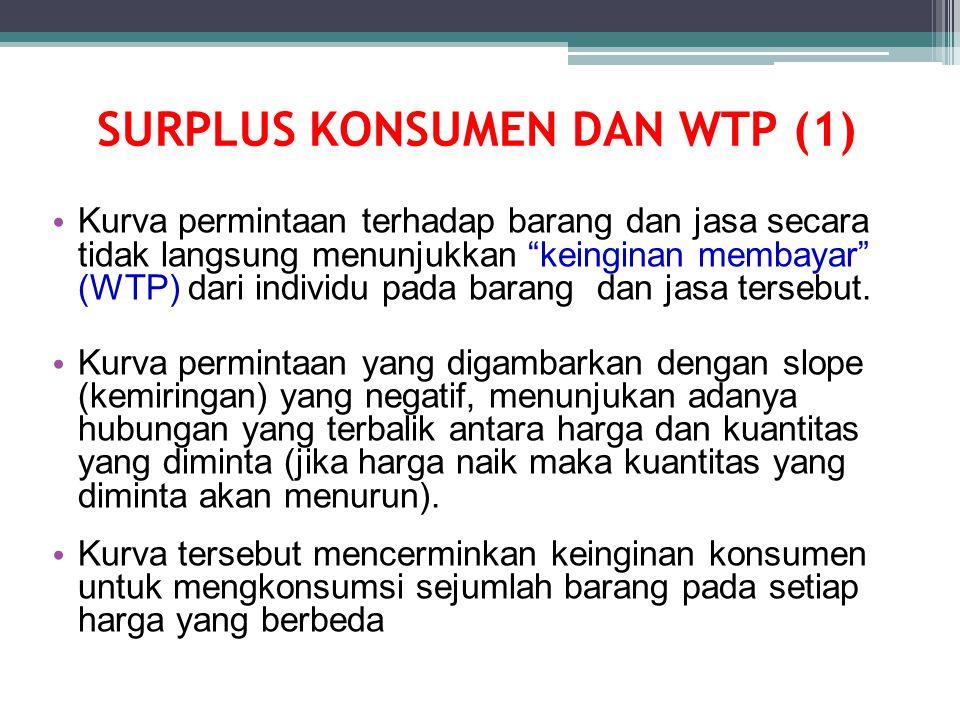 SURPLUS KONSUMEN DAN WTP (1)