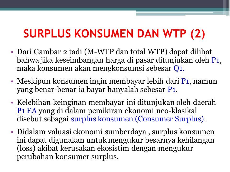 SURPLUS KONSUMEN DAN WTP (2)
