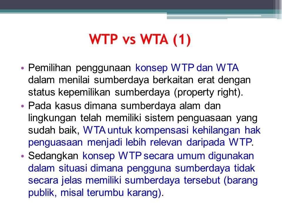 WTP vs WTA (1)