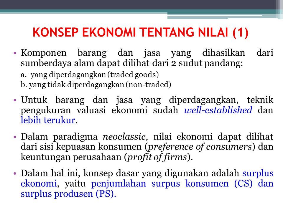 KONSEP EKONOMI TENTANG NILAI (1)