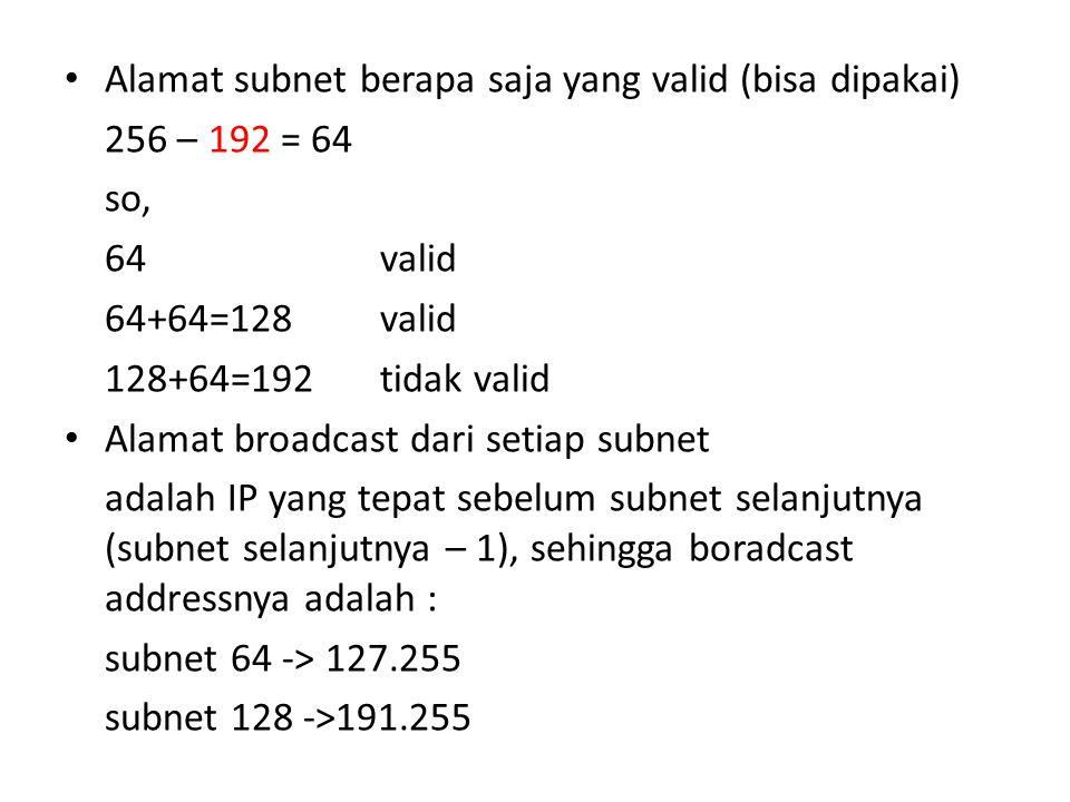 Alamat subnet berapa saja yang valid (bisa dipakai)