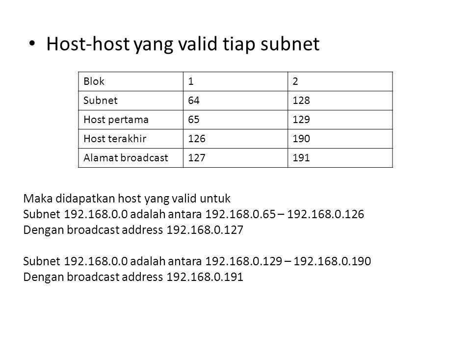 Host-host yang valid tiap subnet