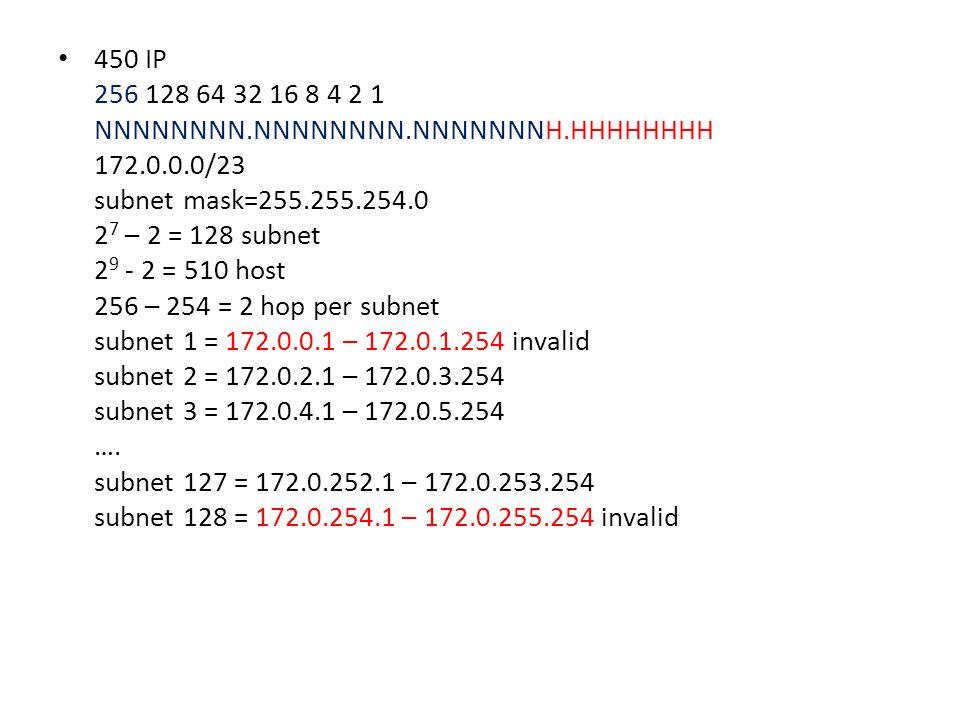 450 IP 256 128 64 32 16 8 4 2 1. NNNNNNNN.NNNNNNNN.NNNNNNNH.HHHHHHHH. 172.0.0.0/23. subnet mask=255.255.254.0.