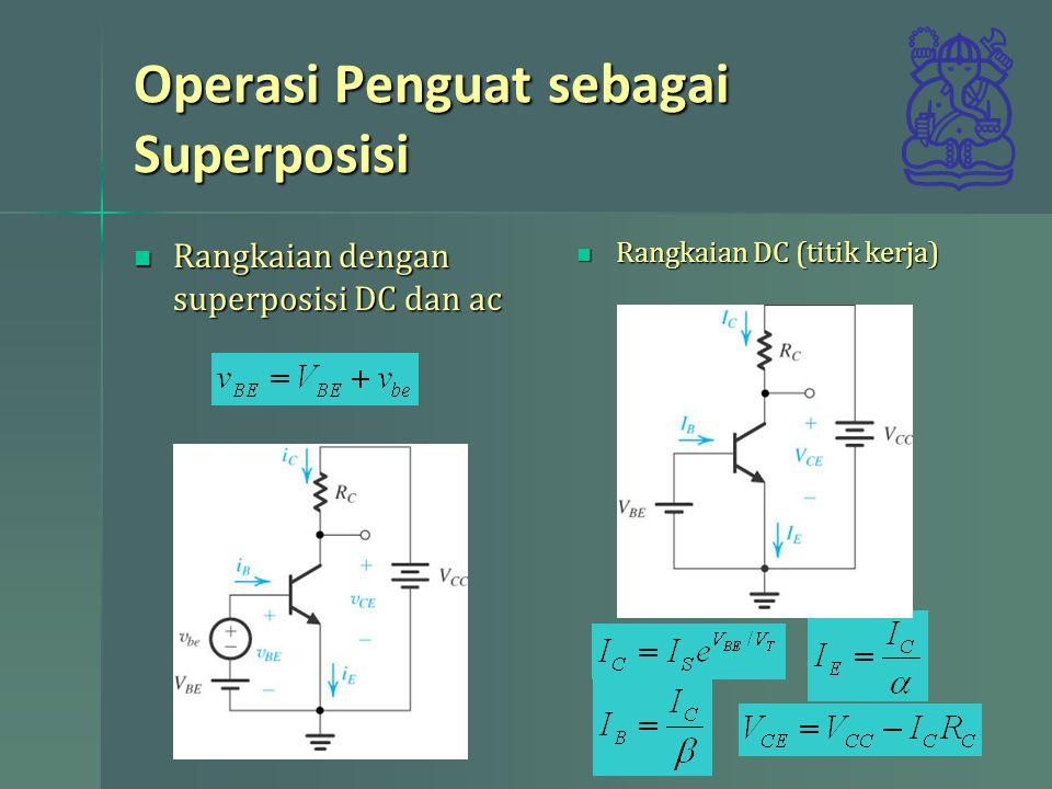 Operasi Penguat sebagai Superposisi