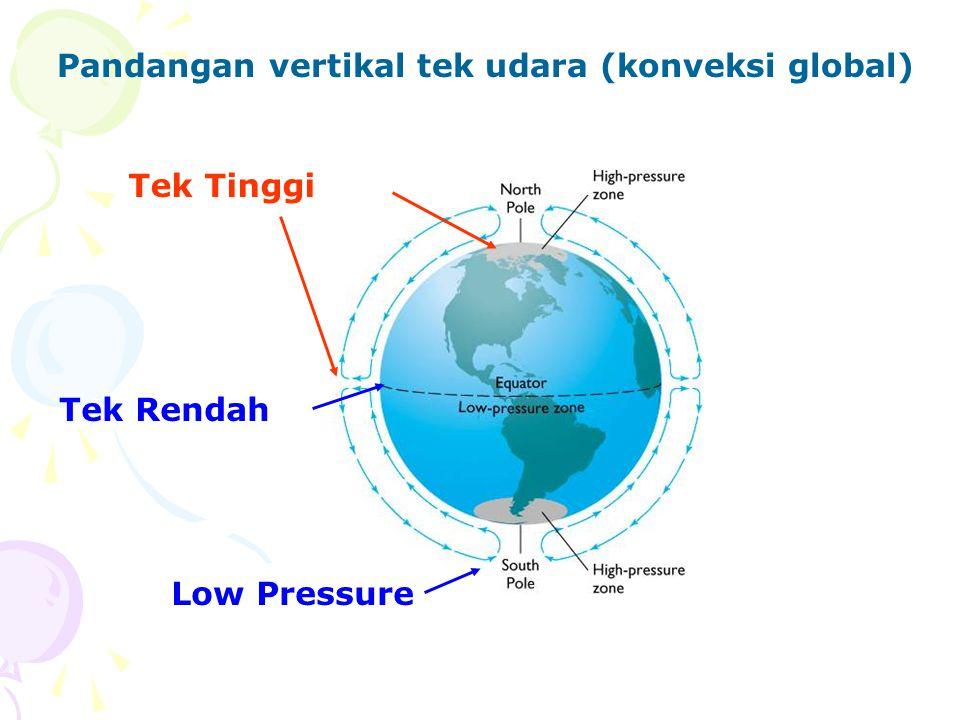 Pandangan vertikal tek udara (konveksi global)