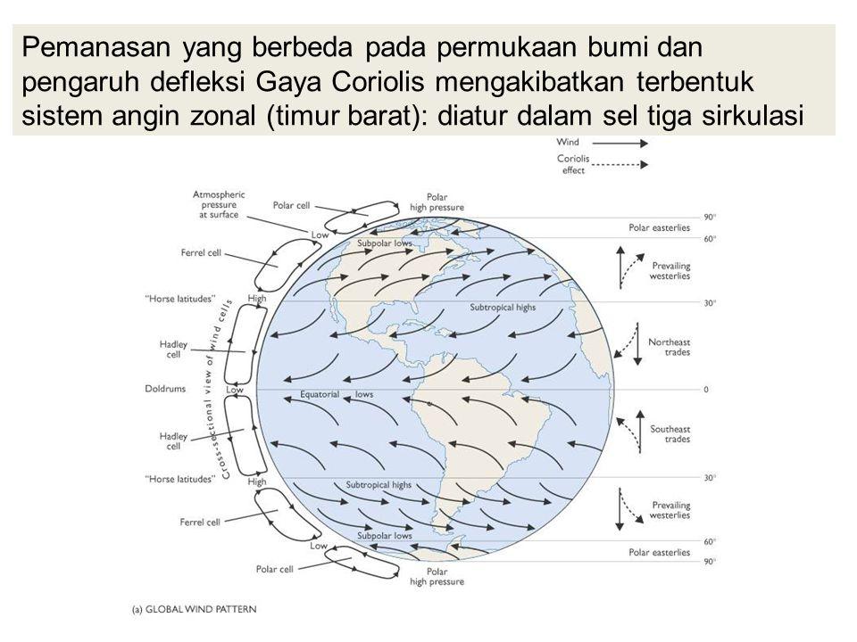 Pemanasan yang berbeda pada permukaan bumi dan pengaruh defleksi Gaya Coriolis mengakibatkan terbentuk sistem angin zonal (timur barat): diatur dalam sel tiga sirkulasi