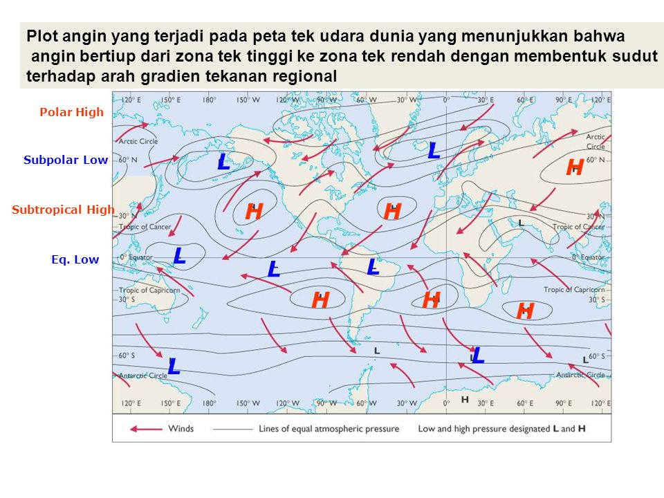 Plot angin yang terjadi pada peta tek udara dunia yang menunjukkan bahwa