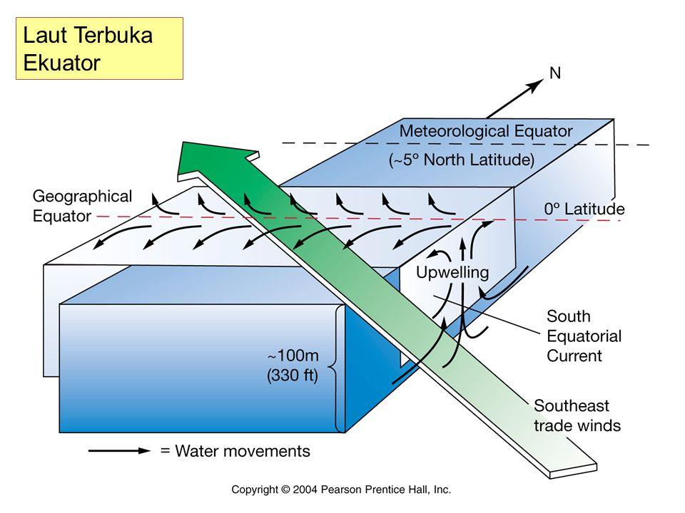 Laut Terbuka Ekuator