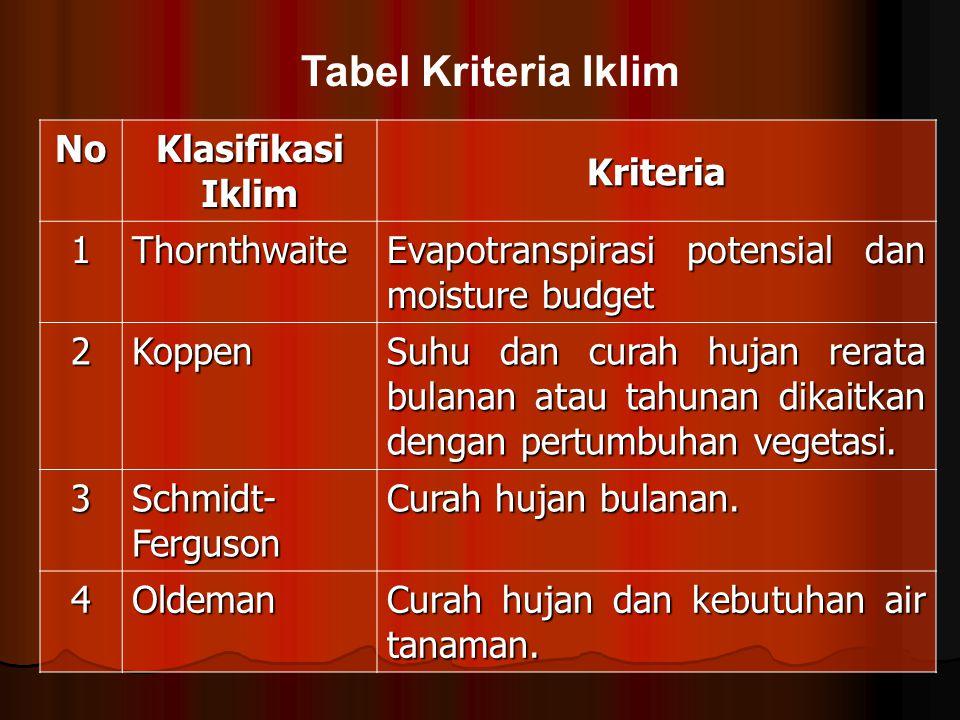 Tabel Kriteria Iklim No Klasifikasi Iklim Kriteria 1 Thornthwaite