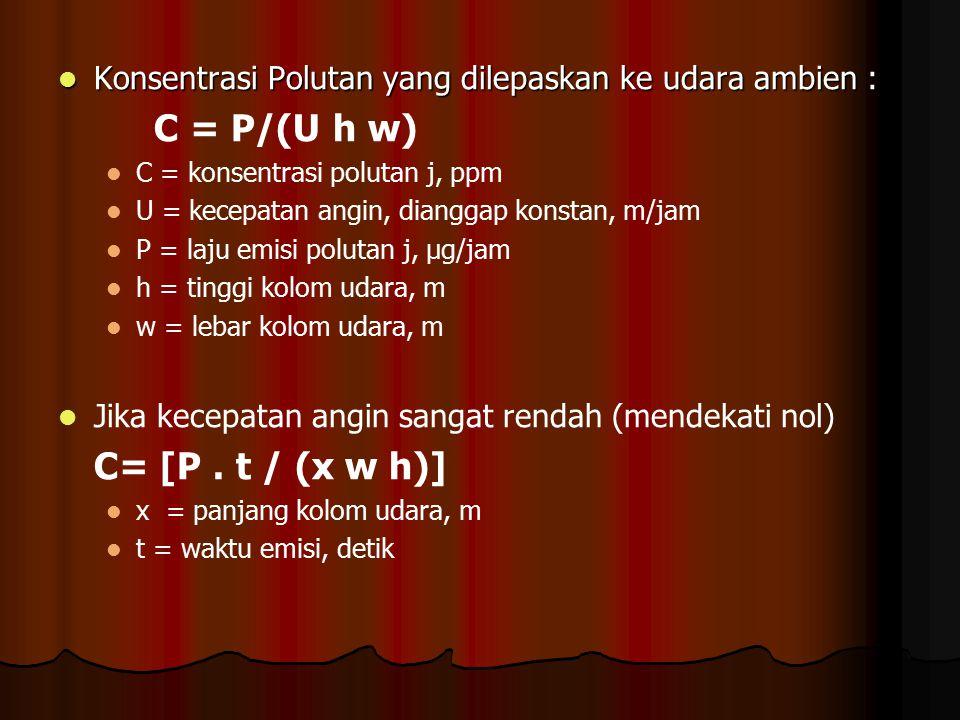 Konsentrasi Polutan yang dilepaskan ke udara ambien : C = P/(U h w)