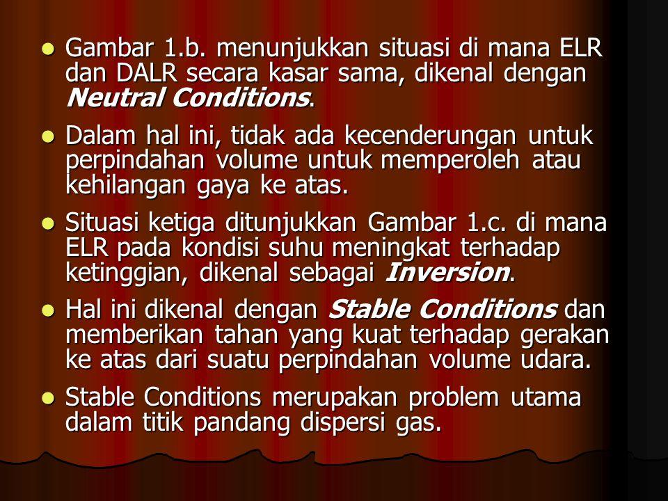 Gambar 1.b. menunjukkan situasi di mana ELR dan DALR secara kasar sama, dikenal dengan Neutral Conditions.