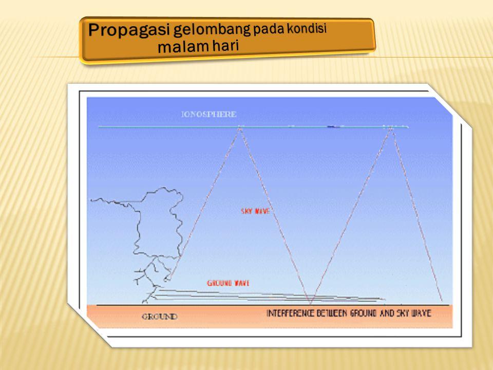 Propagasi gelombang pada kondisi malam hari
