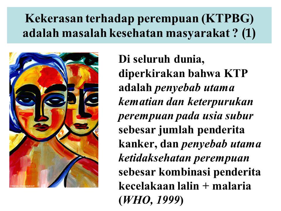 Kekerasan terhadap perempuan (KTPBG) adalah masalah kesehatan masyarakat (1)