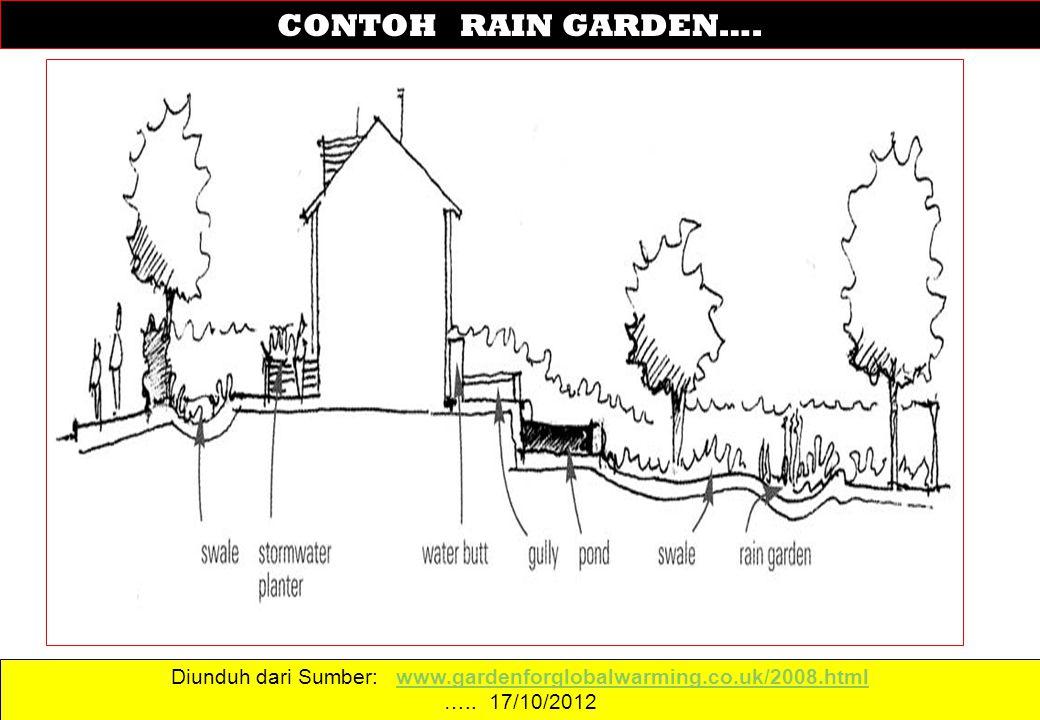 Diunduh dari Sumber: www.gardenforglobalwarming.co.uk/2008.html