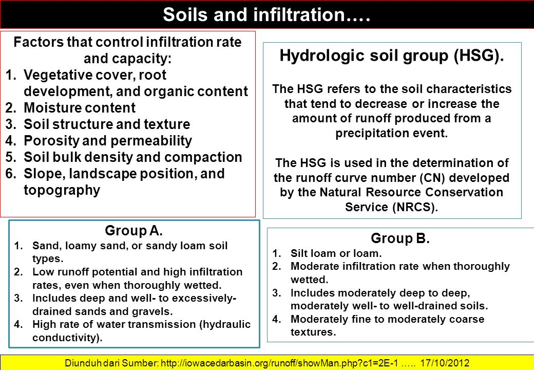 Soils and infiltration….