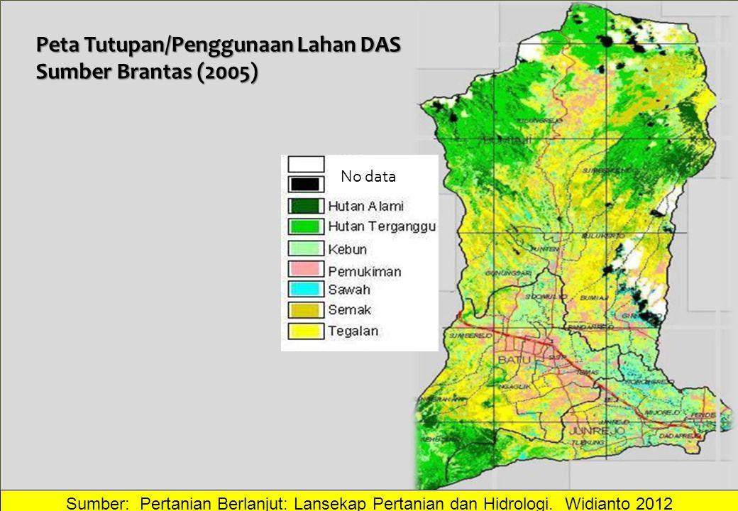 Peta Tutupan/Penggunaan Lahan DAS Sumber Brantas (2005)