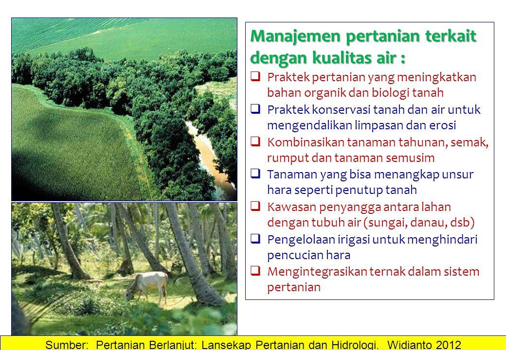 Manajemen pertanian terkait dengan kualitas air :
