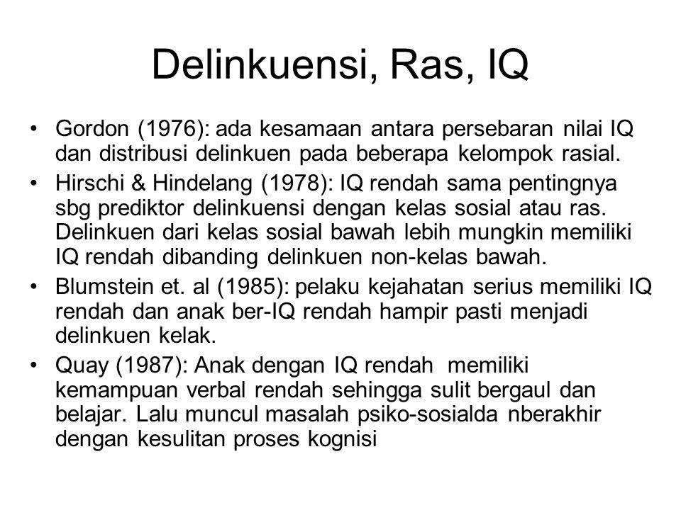 Delinkuensi, Ras, IQ Gordon (1976): ada kesamaan antara persebaran nilai IQ dan distribusi delinkuen pada beberapa kelompok rasial.