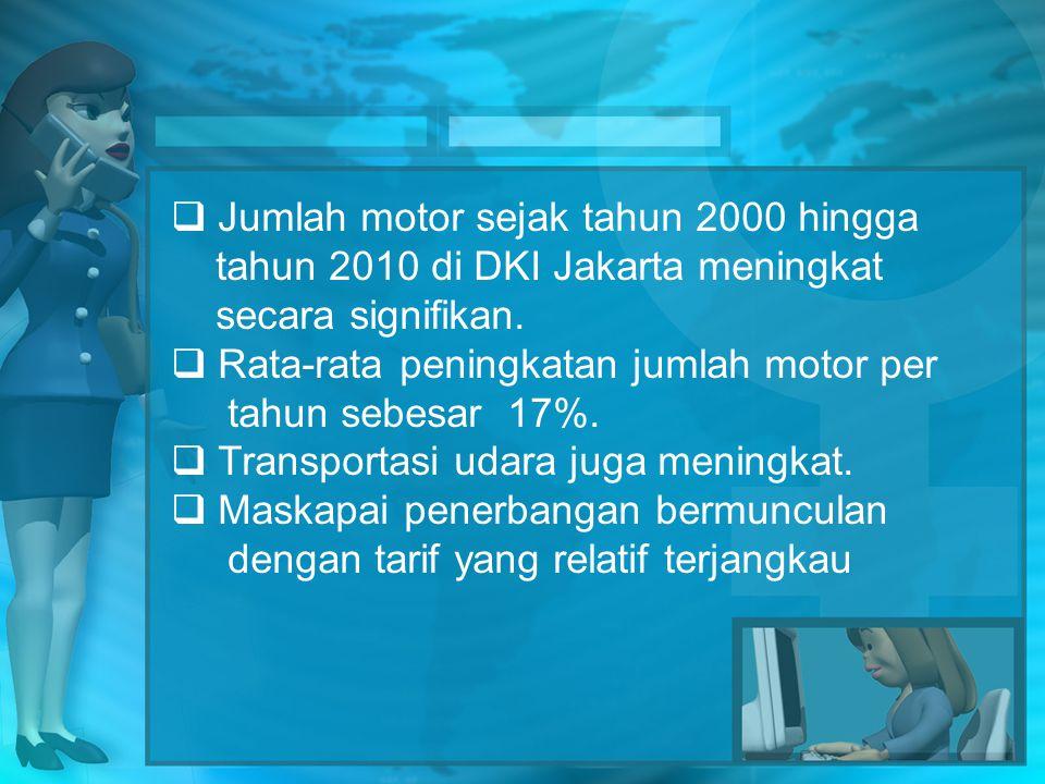 Jumlah motor sejak tahun 2000 hingga